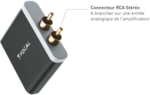 adaptateur bluetooth aptx