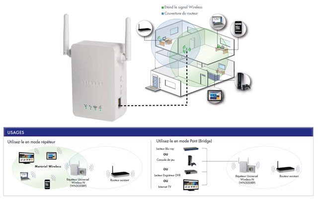 amplificateur wifi installation