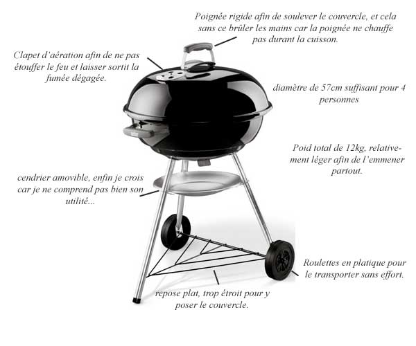 barbecue couvercle mode d emploi