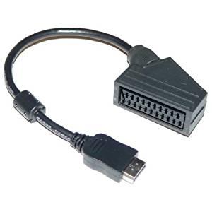 cable peritel hdmi