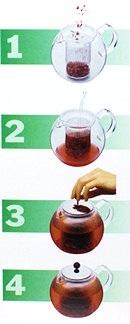cafetiere bodum utilisation