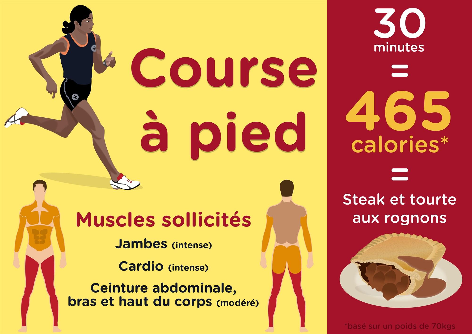 calorie course a pied