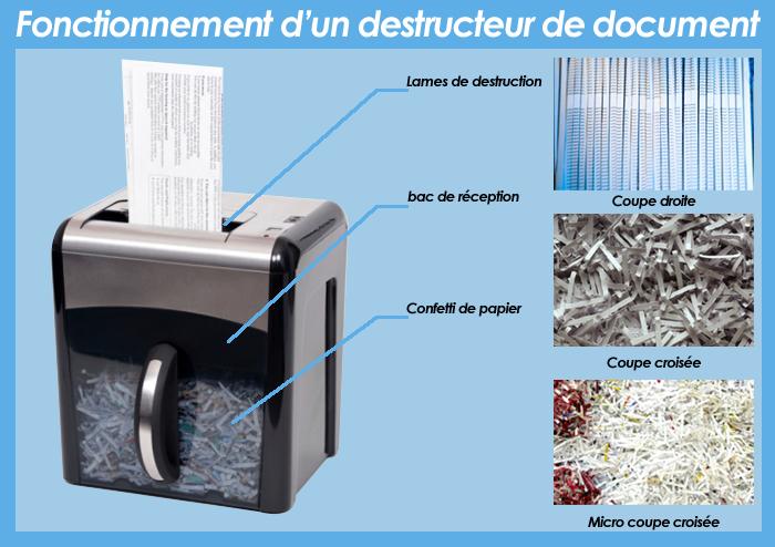 destructeur de papier coupe croisée