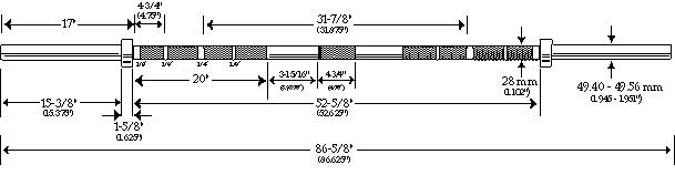 diametre barre olympique
